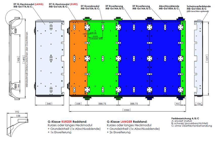 Dachträger-Modul-Übersicht